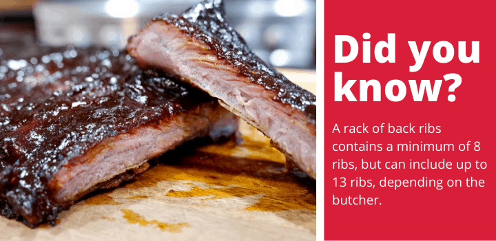 321 Ribs Facts