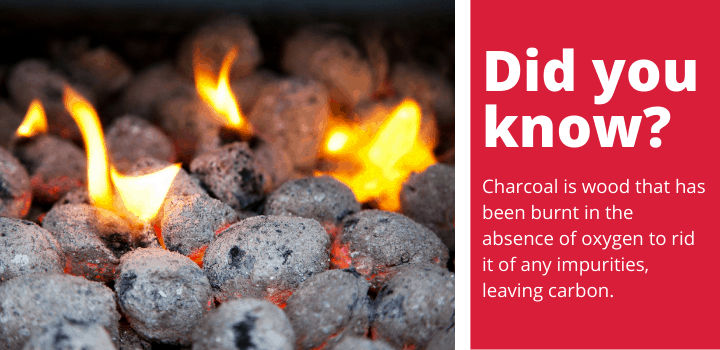 How To Use A Charcoal Smoker Facts