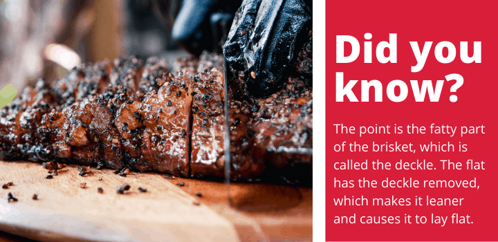 Slicing Brisket Fact